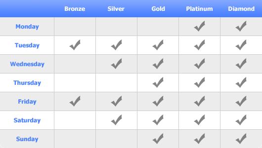 jackpot liner free bingo games table